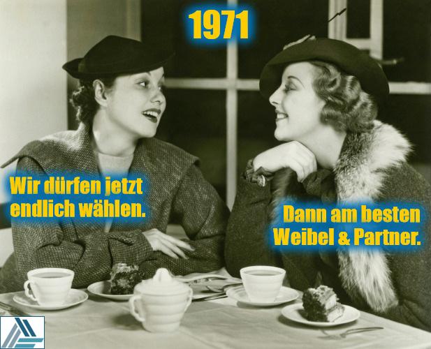Wahlrecht der Frauen