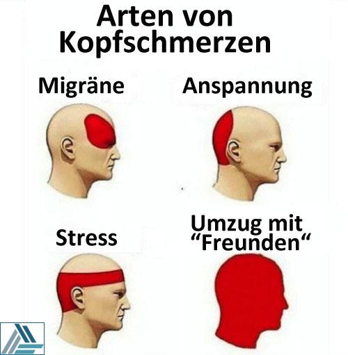 Arten von Kopfschmerzen